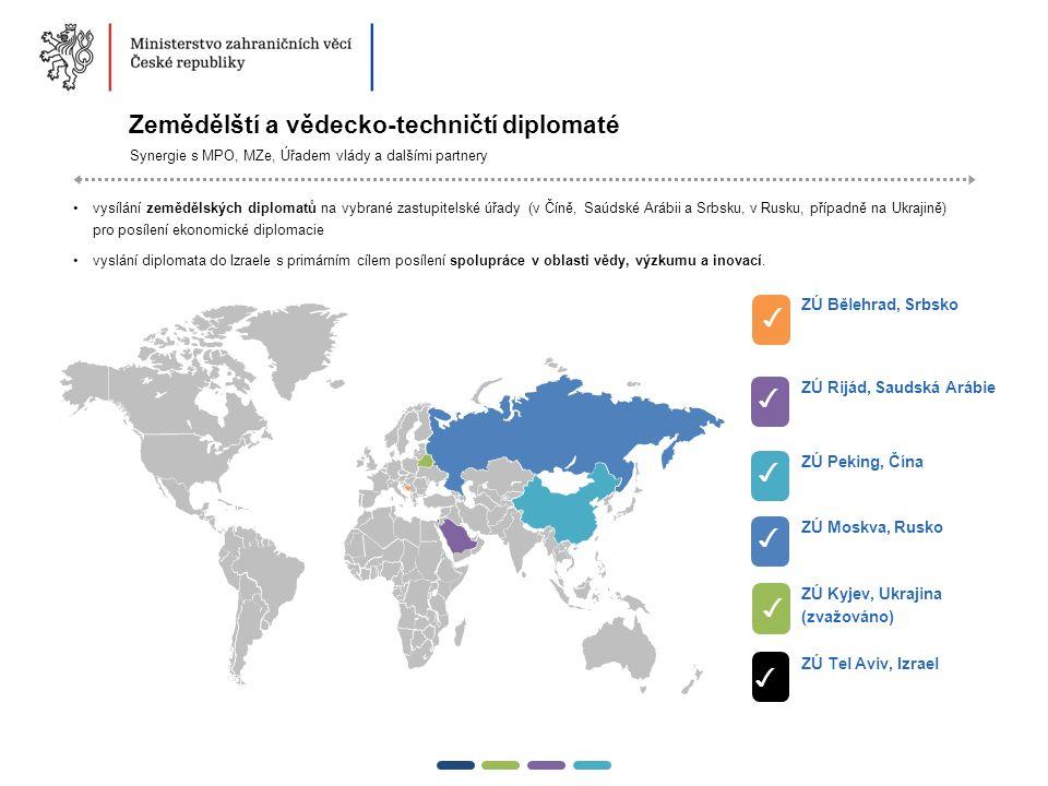 8  Zemědělští a vědecko-techničtí diplomaté Synergie s MPO, MZe, Úřadem vlády a dalšími partnery vysílání zemědělských diplomatů na vybrané zastupitelské úřady (v Číně, Saúdské Arábii a Srbsku, v Rusku, případně na Ukrajině) pro posílení ekonomické diplomacie vyslání diplomata do Izraele s primárním cílem posílení spolupráce v oblasti vědy, výzkumu a inovací.