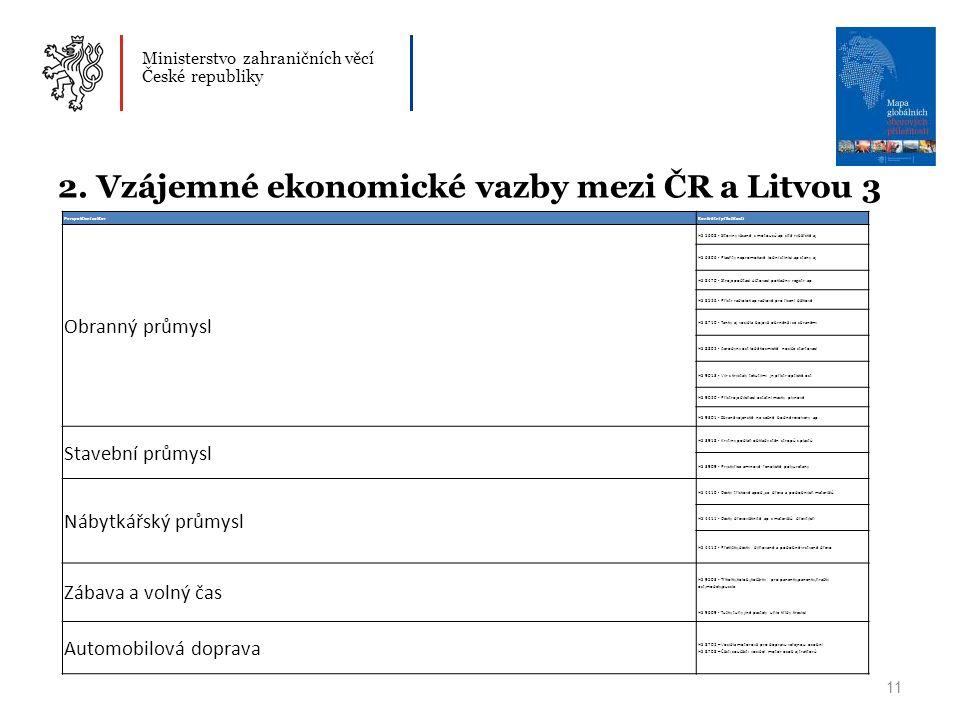 Ministerstvo zahraničních věcí České republiky 11 2.