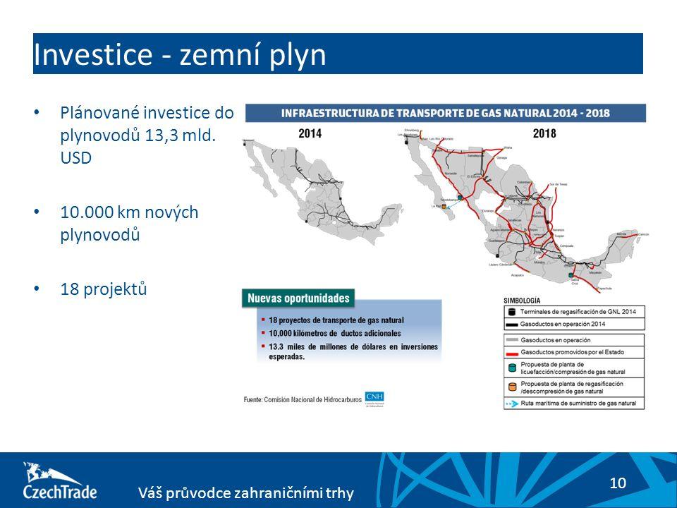 10 Váš průvodce zahraničními trhy Investice - zemní plyn Plánované investice do plynovodů 13,3 mld. USD 10.000 km nových plynovodů 18 projektů