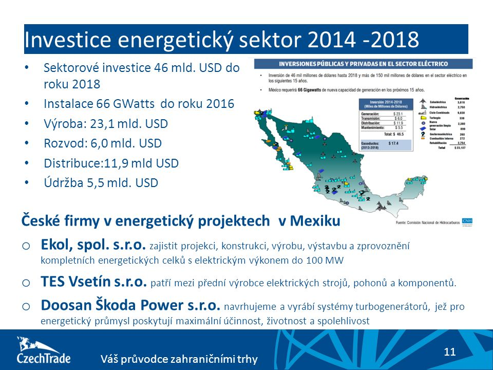 11 Váš průvodce zahraničními trhy Investice energetický sektor 2014 -2018 České firmy v energetický projektech v Mexiku o Ekol, spol. s.r.o. zajistit