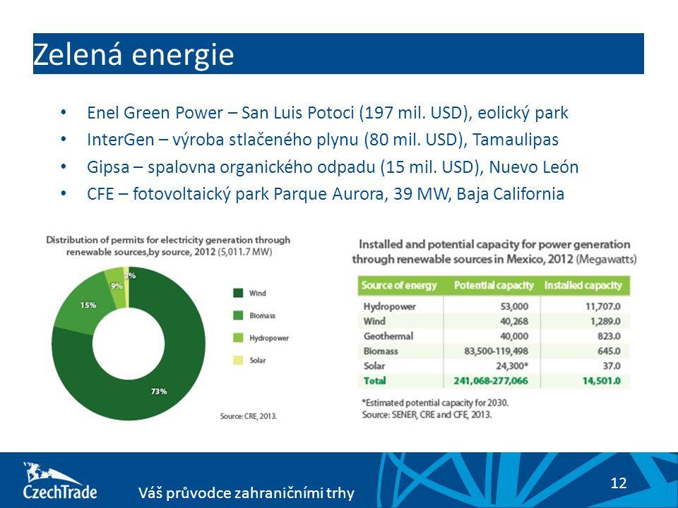 12 Váš průvodce zahraničními trhy Zelená energie Enel Green Power – San Luis Potoci (197 mil. USD), eolický park InterGen – výroba stlačeného plynu (8