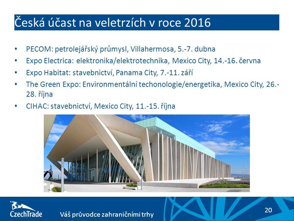 20 Váš průvodce zahraničními trhy Česká účast na veletrzích v roce 2016 PECOM: petrolejářský průmysl, Villahermosa, 5.-7. dubna Expo Electrica: elektr
