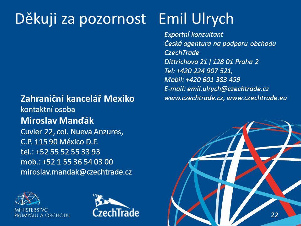 22 Váš průvodce zahraničními trhy 22 Děkuji za pozornost Emil Ulrych Zahraniční kancelář Mexiko kontaktní osoba Miroslav Manďák Cuvier 22, col.