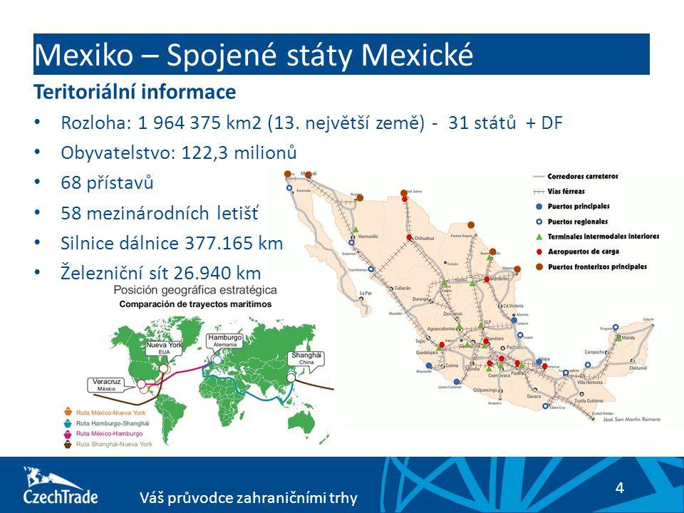 4 Váš průvodce zahraničními trhy Mexiko – Spojené státy Mexické Teritoriální informace Rozloha: 1 964 375 km2 (13. největší země) - 31 států + DF Obyv
