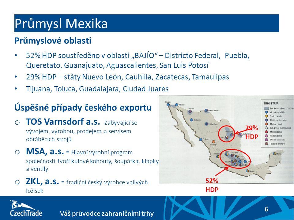 "6 Váš průvodce zahraničními trhy Průmysl Mexika Průmyslové oblasti 29% HDP 52% HDP 52% HDP soustředěno v oblasti ""BAJÍO – Districto Federal, Puebla, Queretato, Guanajuato, Aguascalientes, San Luis Potosí 29% HDP – státy Nuevo León, Cauhlila, Zacatecas, Tamaulipas Tijuana, Toluca, Guadalajara, Ciudad Juares Úspěšné případy českého exportu o TOS Varnsdorf a.s."