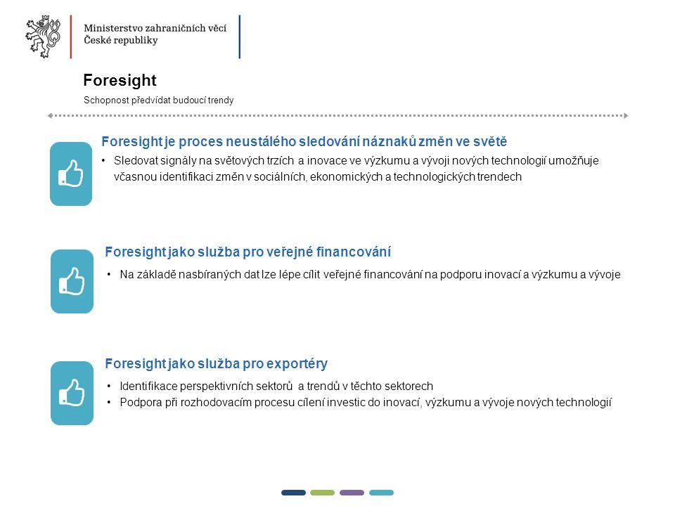 10  Foresight Schopnost předvídat budoucí trendy Foresight je proces neustálého sledování náznaků změn ve světě Sledovat signály na světových trzích a inovace ve výzkumu a vývoji nových technologií umožňuje včasnou identifikaci změn v sociálních, ekonomických a technologických trendech Foresight jako služba pro veřejné financování Na základě nasbíraných dat lze lépe cílit veřejné financování na podporu inovací a výzkumu a vývoje Foresight jako služba pro exportéry Identifikace perspektivních sektorů a trendů v těchto sektorech Podpora při rozhodovacím procesu cílení investic do inovací, výzkumu a vývoje nových technologií
