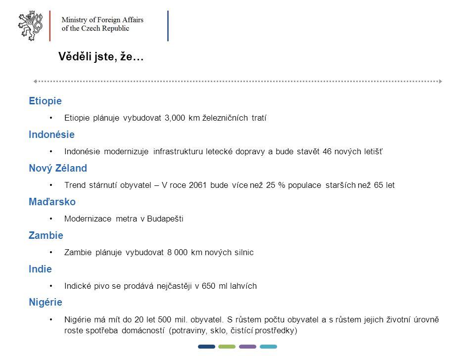 16  Věděli jste, že… Etiopie Etiopie plánuje vybudovat 3,000 km železničních tratí Indonésie Indonésie modernizuje infrastrukturu letecké dopravy a bude stavět 46 nových letišť Nový Zéland Trend stárnutí obyvatel – V roce 2061 bude více než 25 % populace starších než 65 let Maďarsko Modernizace metra v Budapešti Zambie Zambie plánuje vybudovat 8 000 km nových silnic Indie Indické pivo se prodává nejčastěji v 650 ml lahvích Nigérie Nigérie má mít do 20 let 500 mil.
