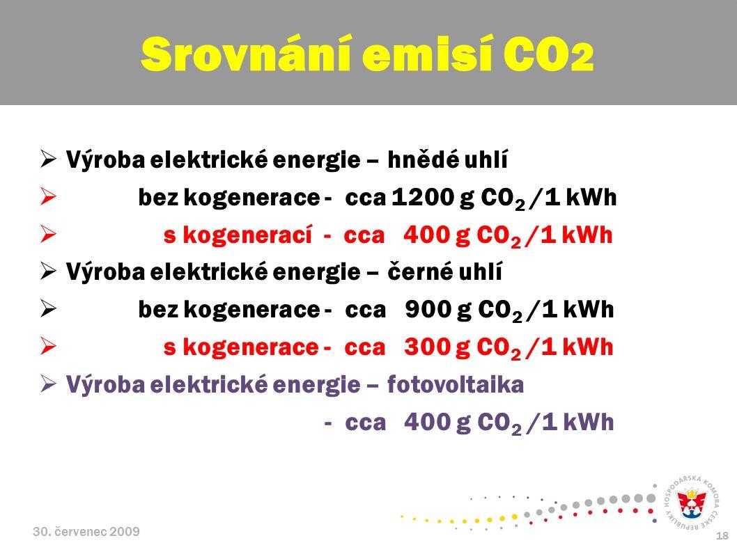 30. červenec 2009 18  Výroba elektrické energie – hnědé uhlí  bez kogenerace - cca 1200 g CO 2 /1 kWh  s kogenerací - cca 400 g CO 2 /1 kWh  Výrob