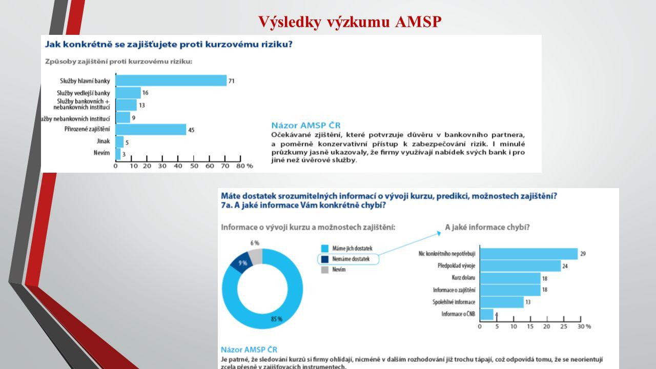 Výsledky výzkumu AMSP