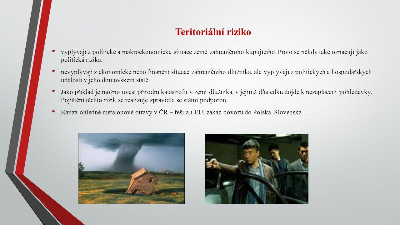 Teritoriální riziko vyplývají z politické a makroekonomické situace země zahraničního kupujícího.