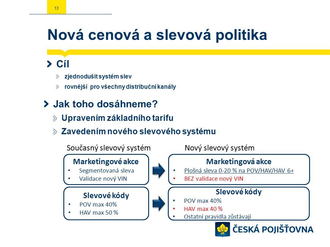 Nová cenová a slevová politika Cíl zjednodušit systém slev rovnější pro všechny distribuční kanály 13 Jak toho dosáhneme.