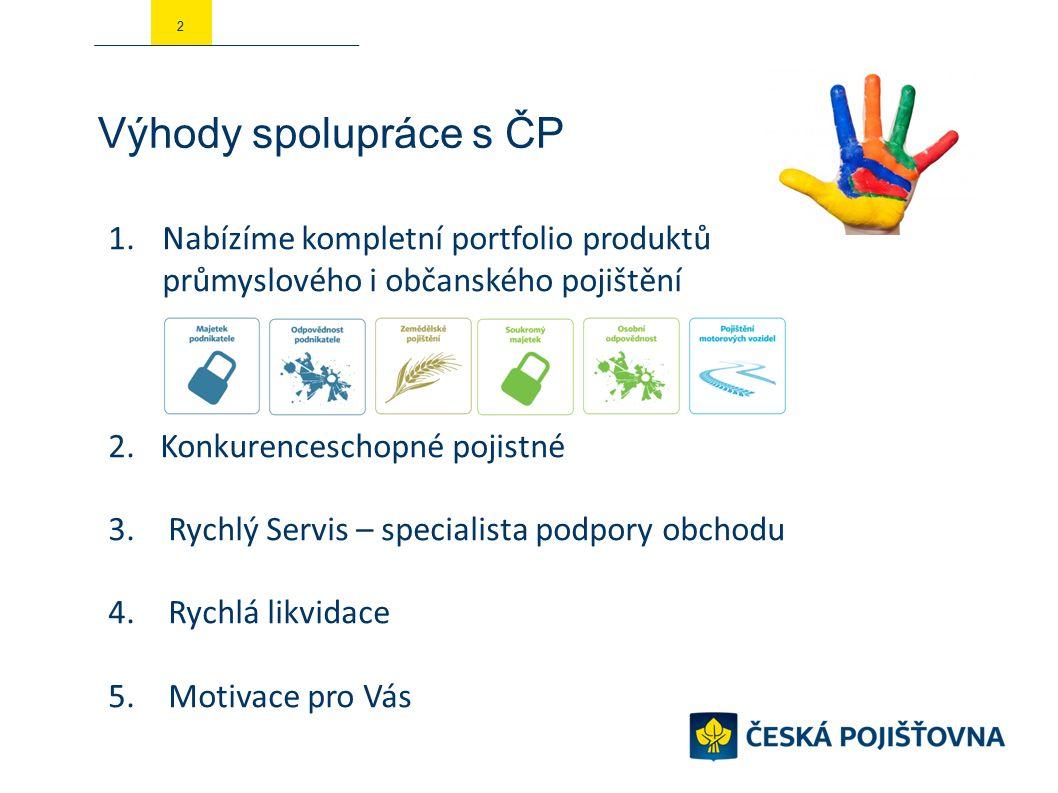 Výhody spolupráce s ČP 1.Nabízíme kompletní portfolio produktů průmyslového i občanského pojištění 2.Konkurenceschopné pojistné 3.