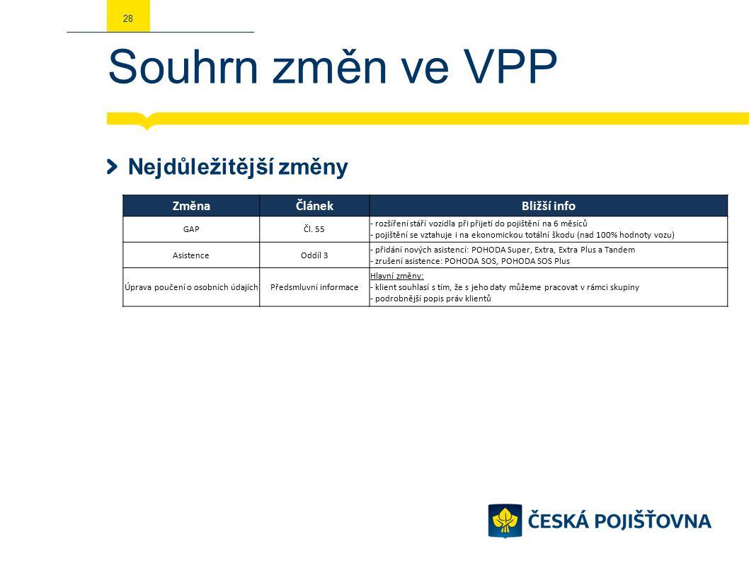 Souhrn změn ve VPP Nejdůležitější změny 28 ZměnaČlánekBližší info GAPČl.