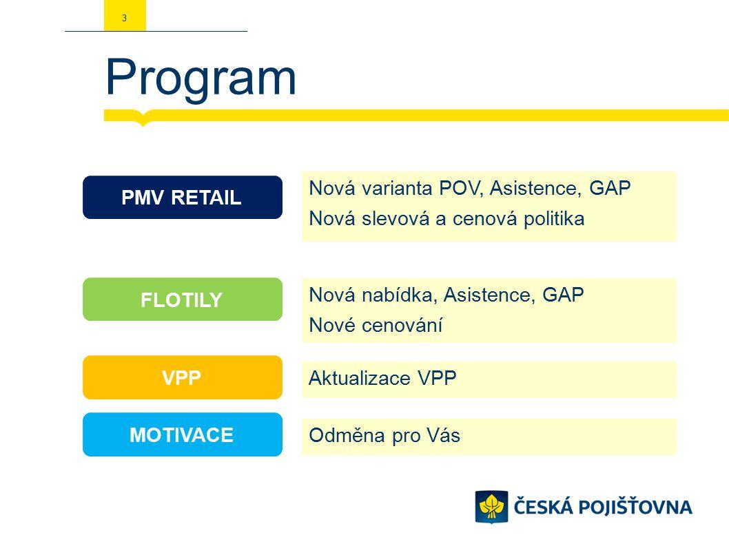 Program 3 Nová varianta POV, Asistence, GAP Nová slevová a cenová politika Nová nabídka, Asistence, GAP Nové cenování Aktualizace VPP Odměna pro Vás PMV RETAIL FLOTILY VPP MOTIVACE