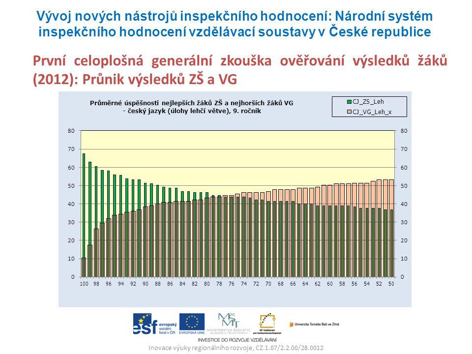 Inovace výuky regionálního rozvoje, CZ.1.07/2.2.00/28.0012 První celoplošná generální zkouška ověřování výsledků žáků (2012): Průnik výsledků ZŠ a VG