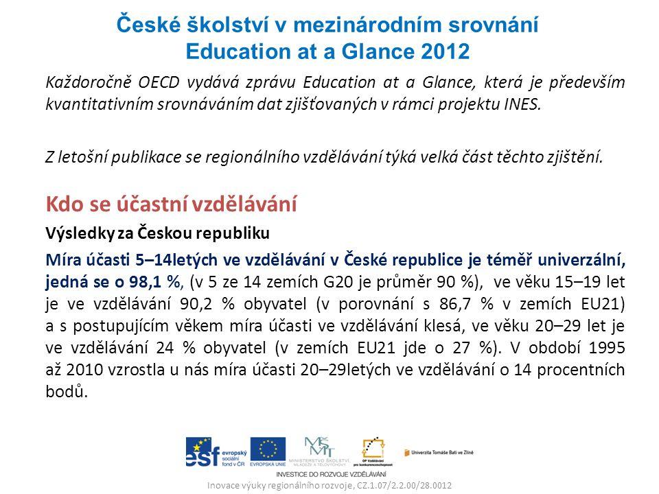 Inovace výuky regionálního rozvoje, CZ.1.07/2.2.00/28.0012 Každoročně OECD vydává zprávu Education at a Glance, která je především kvantitativním srovnáváním dat zjišťovaných v rámci projektu INES.