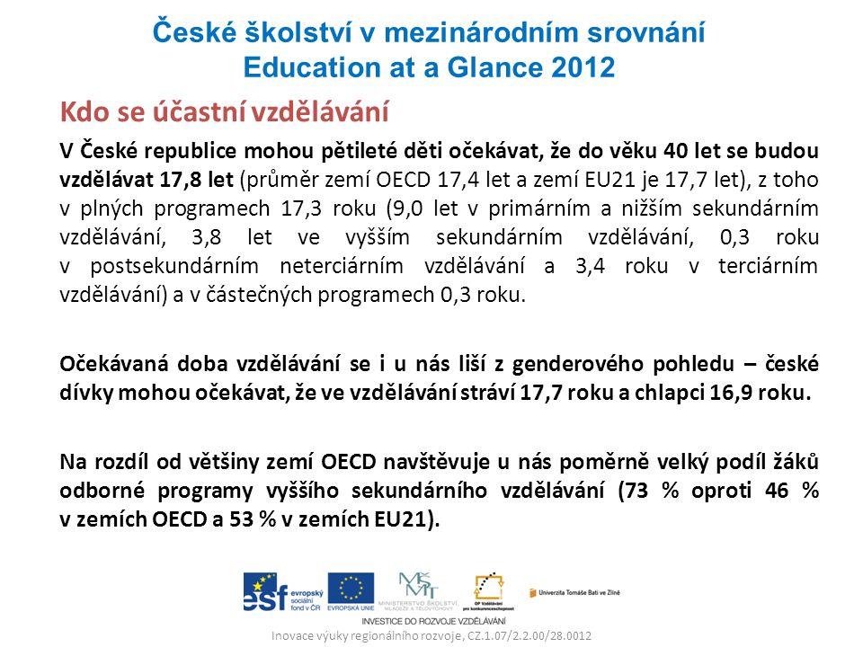 Inovace výuky regionálního rozvoje, CZ.1.07/2.2.00/28.0012 Kdo se účastní vzdělávání V České republice mohou pětileté děti očekávat, že do věku 40 let se budou vzdělávat 17,8 let (průměr zemí OECD 17,4 let a zemí EU21 je 17,7 let), z toho v plných programech 17,3 roku (9,0 let v primárním a nižším sekundárním vzdělávání, 3,8 let ve vyšším sekundárním vzdělávání, 0,3 roku v postsekundárním neterciárním vzdělávání a 3,4 roku v terciárním vzdělávání) a v částečných programech 0,3 roku.