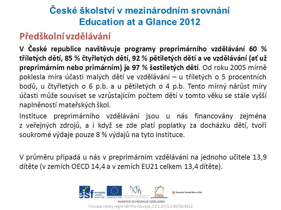Inovace výuky regionálního rozvoje, CZ.1.07/2.2.00/28.0012 Předškolní vzdělávání V České republice navštěvuje programy preprimárního vzdělávání 60 % tříletých dětí, 85 % čtyřletých dětí, 92 % pětiletých dětí a ve vzdělávání (ať už preprimárním nebo primárním) je 97 % šestiletých dětí.