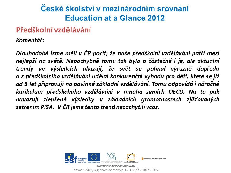 Inovace výuky regionálního rozvoje, CZ.1.07/2.2.00/28.0012 Předškolní vzdělávání Komentář: Dlouhodobě jsme měli v ČR pocit, že naše předškolní vzdělávání patří mezi nejlepší na světě.