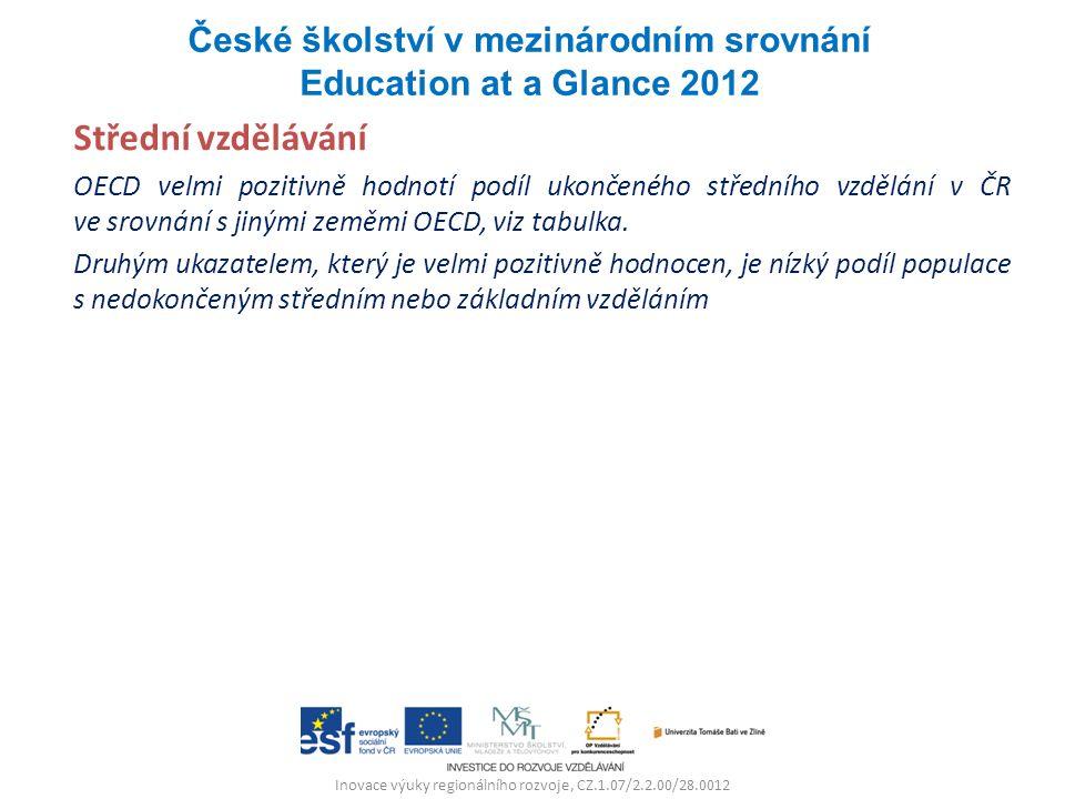 Inovace výuky regionálního rozvoje, CZ.1.07/2.2.00/28.0012 Střední vzdělávání OECD velmi pozitivně hodnotí podíl ukončeného středního vzdělání v ČR ve srovnání s jinými zeměmi OECD, viz tabulka.