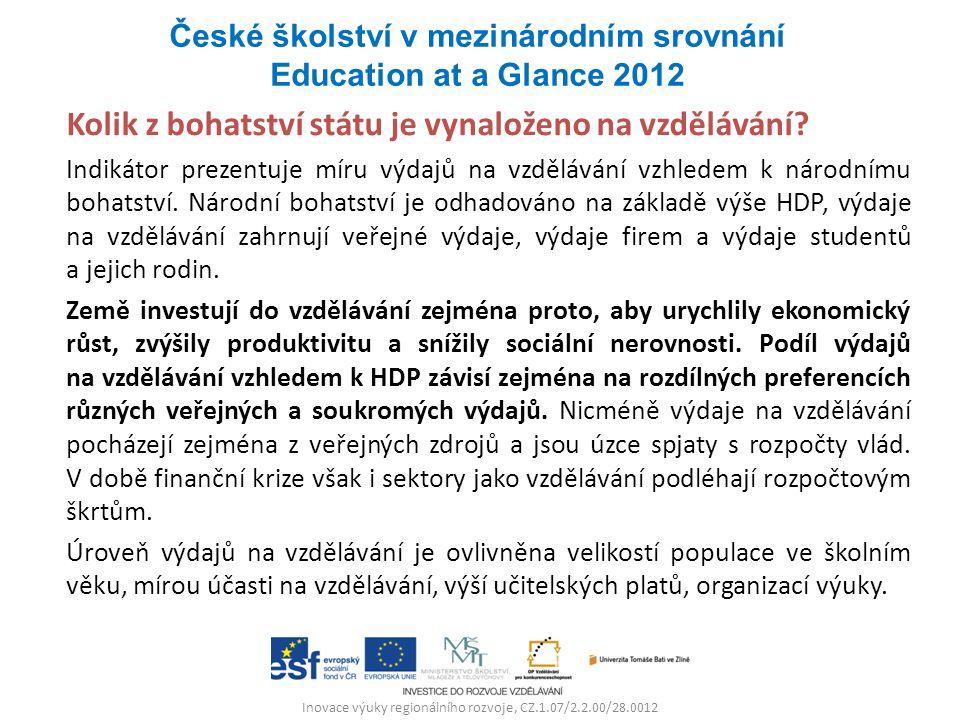 Inovace výuky regionálního rozvoje, CZ.1.07/2.2.00/28.0012 Kolik z bohatství státu je vynaloženo na vzdělávání? Indikátor prezentuje míru výdajů na vz