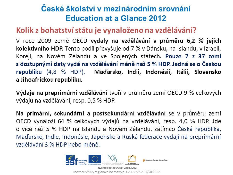 Inovace výuky regionálního rozvoje, CZ.1.07/2.2.00/28.0012 Kolik z bohatství státu je vynaloženo na vzdělávání? V roce 2009 země OECD vydaly na vzdělá