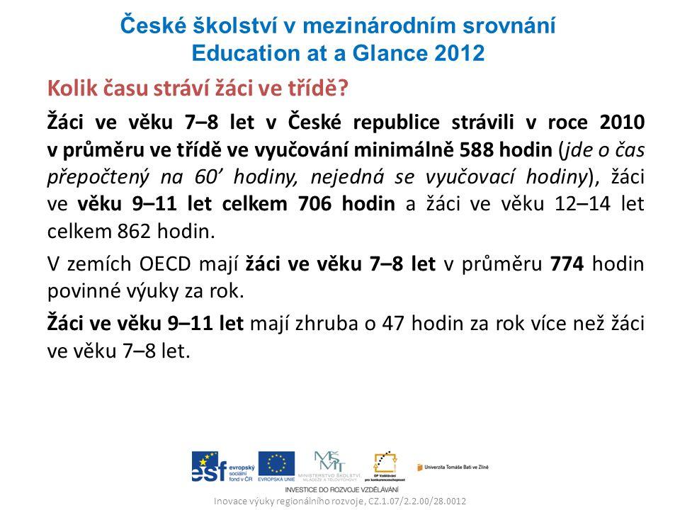 Inovace výuky regionálního rozvoje, CZ.1.07/2.2.00/28.0012 Kolik času stráví žáci ve třídě? Žáci ve věku 7–8 let v České republice strávili v roce 201