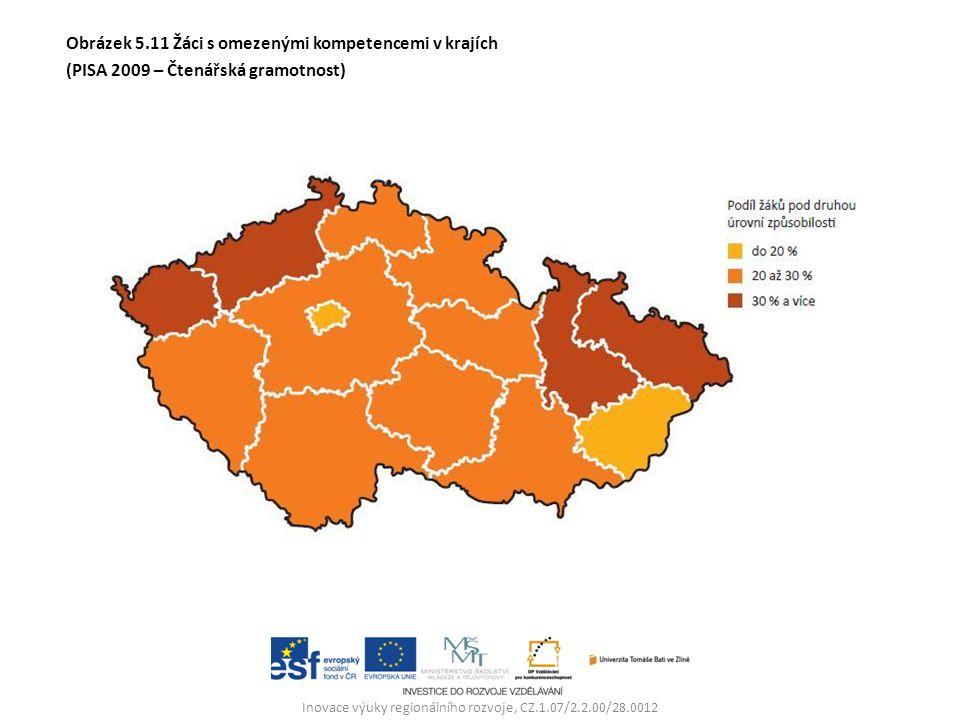 Inovace výuky regionálního rozvoje, CZ.1.07/2.2.00/28.0012 Obrázek 5.11 Žáci s omezenými kompetencemi v krajích (PISA 2009 – Čtenářská gramotnost)