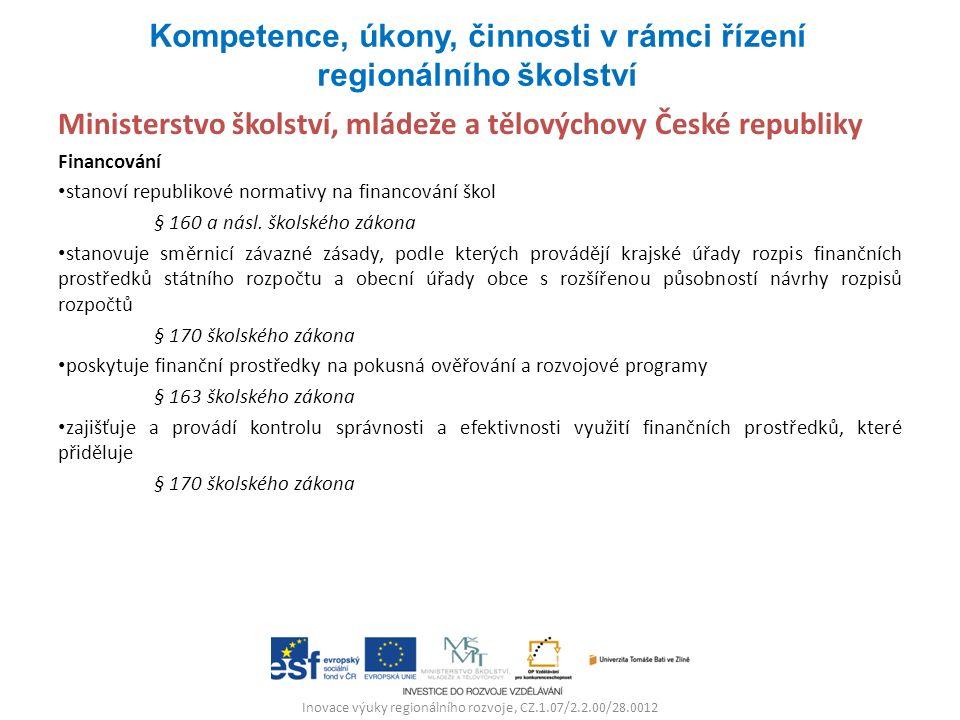 Inovace výuky regionálního rozvoje, CZ.1.07/2.2.00/28.0012 Ministerstvo školství, mládeže a tělovýchovy České republiky Financování stanoví republikov