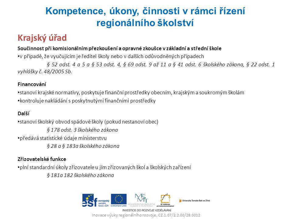 Inovace výuky regionálního rozvoje, CZ.1.07/2.2.00/28.0012 Krajský úřad Součinnost při komisionálním přezkoušení a opravné zkoušce v základní a středn