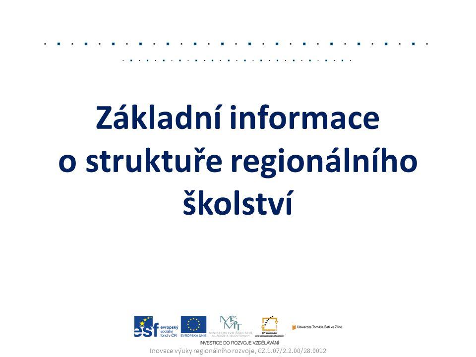 Základní informace o struktuře regionálního školství Inovace výuky regionálního rozvoje, CZ.1.07/2.2.00/28.0012