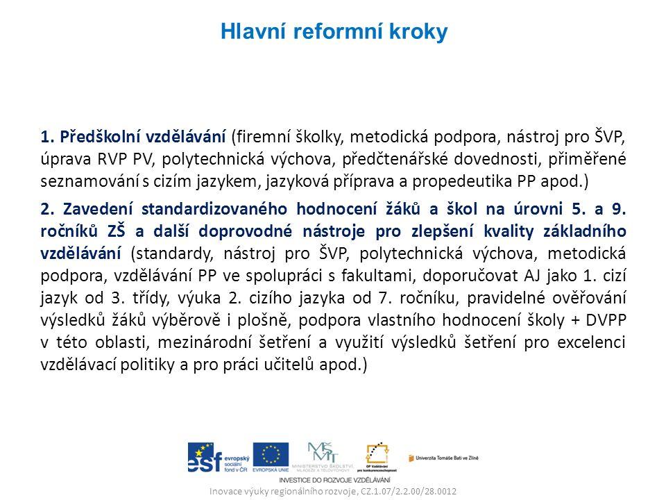 Inovace výuky regionálního rozvoje, CZ.1.07/2.2.00/28.0012 1. Předškolní vzdělávání (firemní školky, metodická podpora, nástroj pro ŠVP, úprava RVP PV