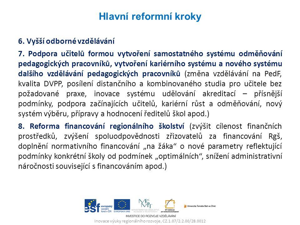 Inovace výuky regionálního rozvoje, CZ.1.07/2.2.00/28.0012 6. Vyšší odborné vzdělávání 7. Podpora učitelů formou vytvoření samostatného systému odměňo