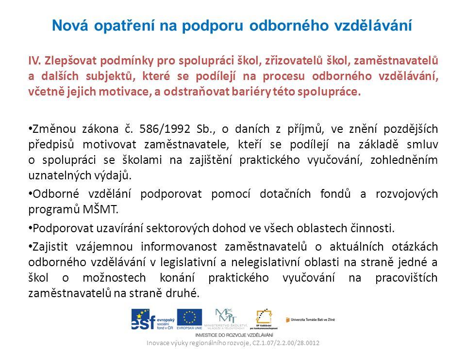 Inovace výuky regionálního rozvoje, CZ.1.07/2.2.00/28.0012 IV. Zlepšovat podmínky pro spolupráci škol, zřizovatelů škol, zaměstnavatelů a dalších subj