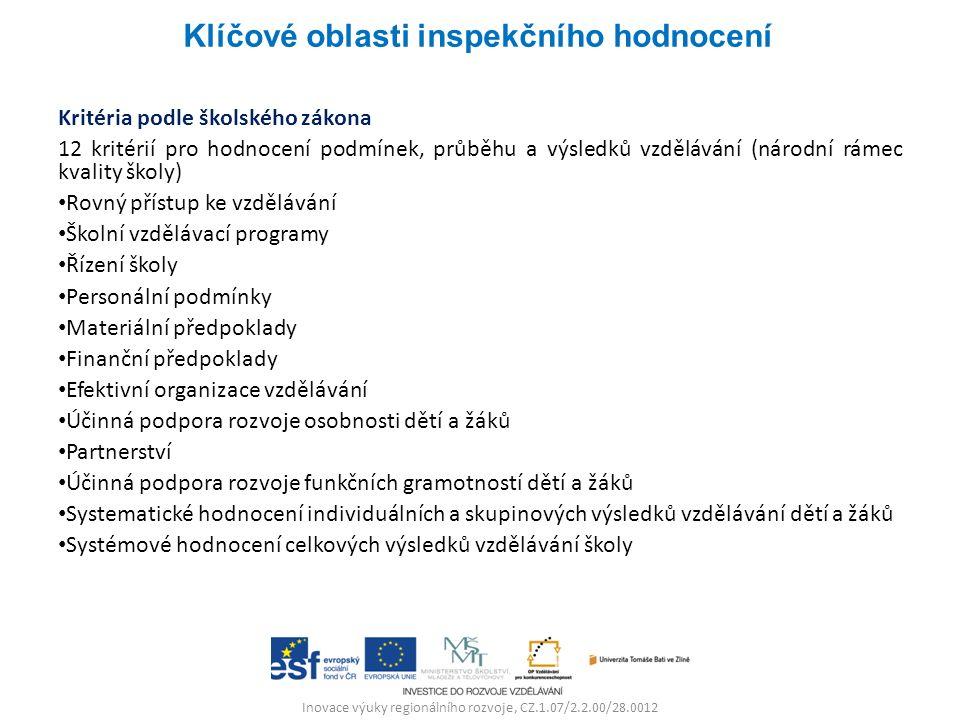 Inovace výuky regionálního rozvoje, CZ.1.07/2.2.00/28.0012 Kritéria podle školského zákona 12 kritérií pro hodnocení podmínek, průběhu a výsledků vzdě