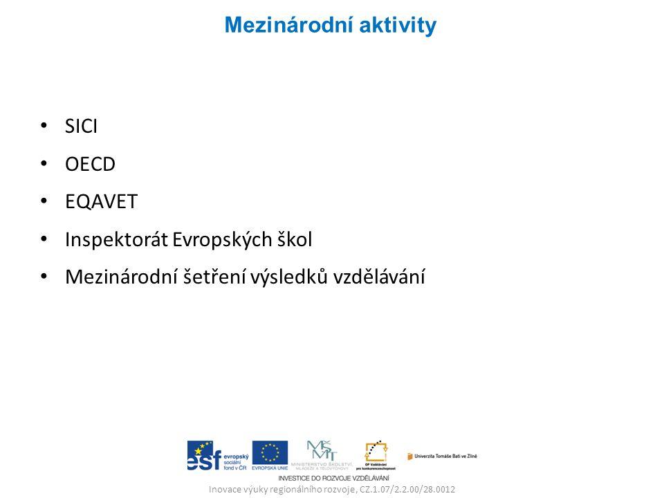 Inovace výuky regionálního rozvoje, CZ.1.07/2.2.00/28.0012 SICI OECD EQAVET Inspektorát Evropských škol Mezinárodní šetření výsledků vzdělávání Mezinárodní aktivity