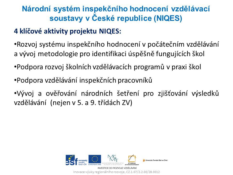Inovace výuky regionálního rozvoje, CZ.1.07/2.2.00/28.0012 4 klíčové aktivity projektu NIQES: Rozvoj systému inspekčního hodnocení v počátečním vzdělávání a vývoj metodologie pro identifikaci úspěšně fungujících škol Podpora rozvoj školních vzdělávacích programů v praxi škol Podpora vzdělávání inspekčních pracovníků Vývoj a ověřování národních šetření pro zjišťování výsledků vzdělávání (nejen v 5.