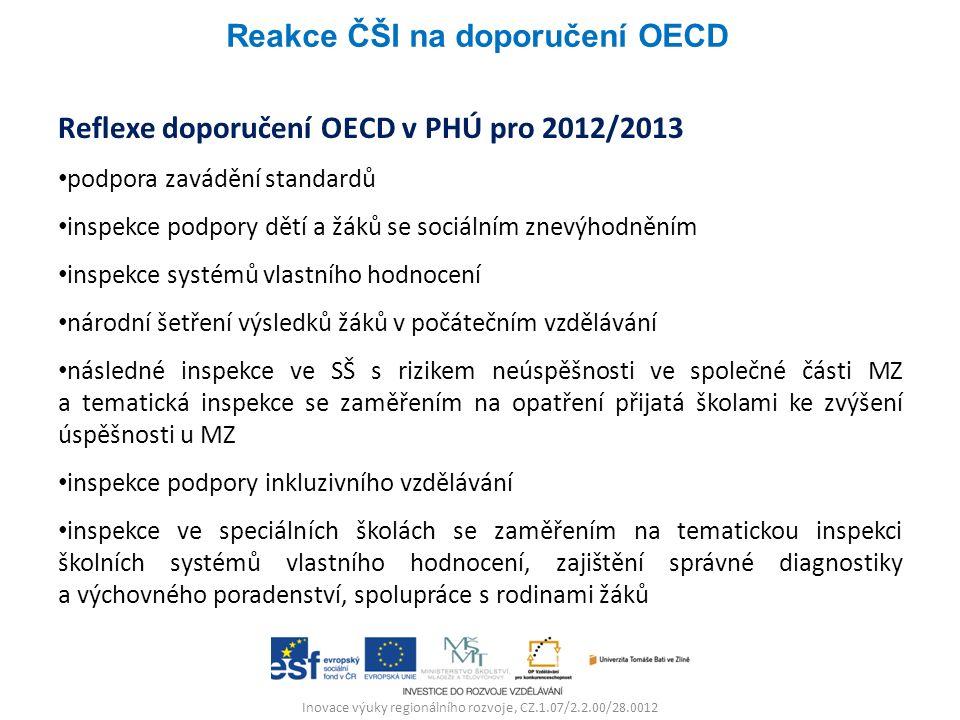 Inovace výuky regionálního rozvoje, CZ.1.07/2.2.00/28.0012 Reflexe doporučení OECD v PHÚ pro 2012/2013 podpora zavádění standardů inspekce podpory dětí a žáků se sociálním znevýhodněním inspekce systémů vlastního hodnocení národní šetření výsledků žáků v počátečním vzdělávání následné inspekce ve SŠ s rizikem neúspěšnosti ve společné části MZ a tematická inspekce se zaměřením na opatření přijatá školami ke zvýšení úspěšnosti u MZ inspekce podpory inkluzivního vzdělávání inspekce ve speciálních školách se zaměřením na tematickou inspekci školních systémů vlastního hodnocení, zajištění správné diagnostiky a výchovného poradenství, spolupráce s rodinami žáků Reakce ČŠI na doporučení OECD