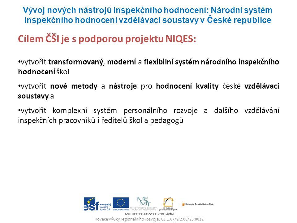 Inovace výuky regionálního rozvoje, CZ.1.07/2.2.00/28.0012 Cílem ČŠI je s podporou projektu NIQES: vytvořit transformovaný, moderní a flexibilní systém národního inspekčního hodnocení škol vytvořit nové metody a nástroje pro hodnocení kvality české vzdělávací soustavy a vytvořit komplexní systém personálního rozvoje a dalšího vzdělávání inspekčních pracovníků i ředitelů škol a pedagogů Vývoj nových nástrojů inspekčního hodnocení: Národní systém inspekčního hodnocení vzdělávací soustavy v České republice