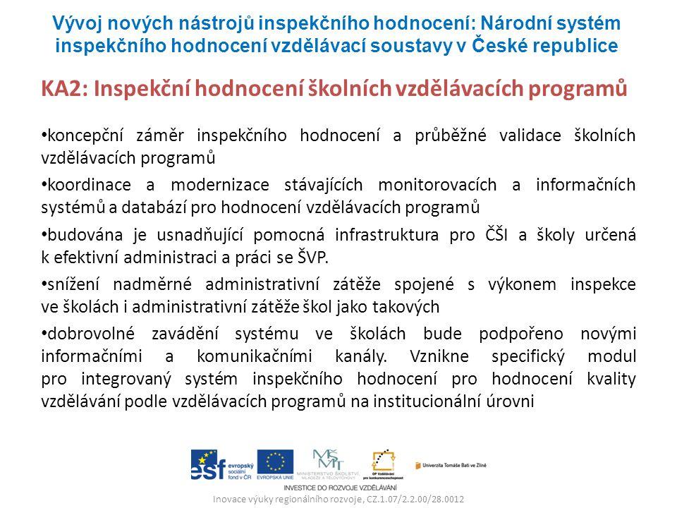 Inovace výuky regionálního rozvoje, CZ.1.07/2.2.00/28.0012 KA2: Inspekční hodnocení školních vzdělávacích programů koncepční záměr inspekčního hodnocení a průběžné validace školních vzdělávacích programů koordinace a modernizace stávajících monitorovacích a informačních systémů a databází pro hodnocení vzdělávacích programů budována je usnadňující pomocná infrastruktura pro ČŠI a školy určená k efektivní administraci a práci se ŠVP.