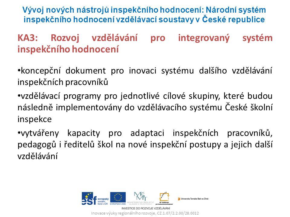 Inovace výuky regionálního rozvoje, CZ.1.07/2.2.00/28.0012 KA3: Rozvoj vzdělávání pro integrovaný systém inspekčního hodnocení koncepční dokument pro inovaci systému dalšího vzdělávání inspekčních pracovníků vzdělávací programy pro jednotlivé cílové skupiny, které budou následně implementovány do vzdělávacího systému České školní inspekce vytvářeny kapacity pro adaptaci inspekčních pracovníků, pedagogů i ředitelů škol na nové inspekční postupy a jejich další vzdělávání Vývoj nových nástrojů inspekčního hodnocení: Národní systém inspekčního hodnocení vzdělávací soustavy v České republice