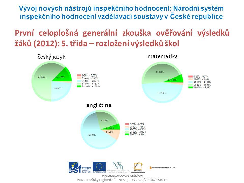 Inovace výuky regionálního rozvoje, CZ.1.07/2.2.00/28.0012 První celoplošná generální zkouška ověřování výsledků žáků (2012): 5. třída – rozložení výs