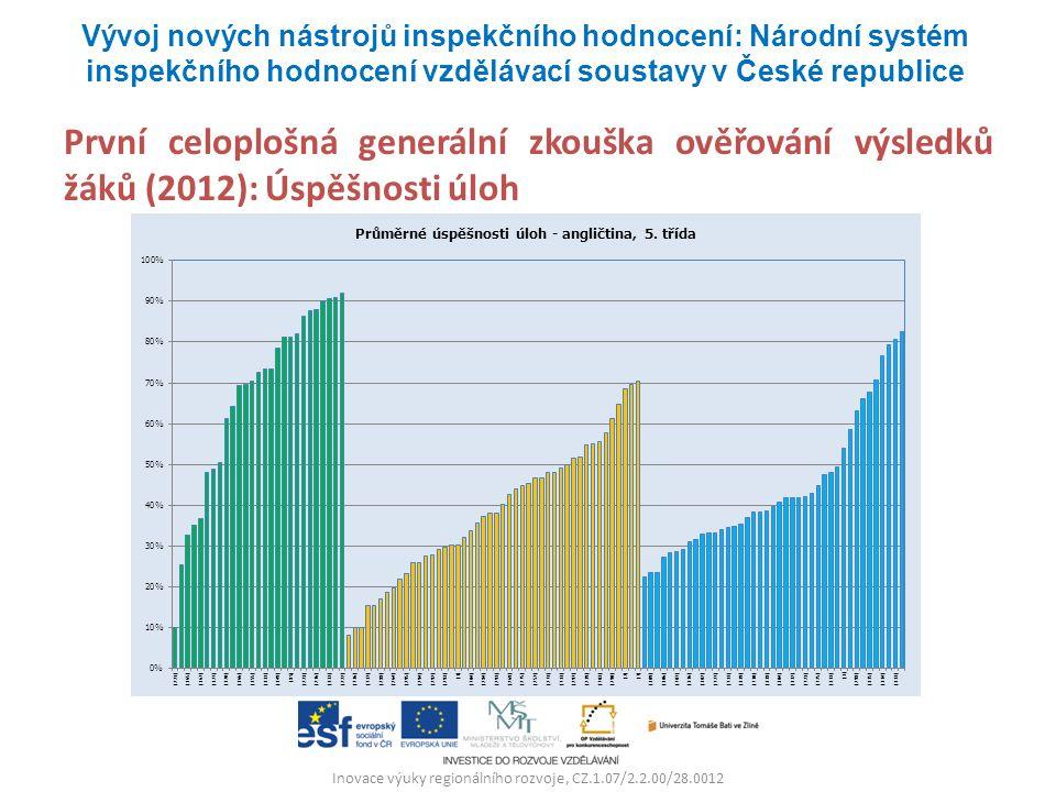 Inovace výuky regionálního rozvoje, CZ.1.07/2.2.00/28.0012 První celoplošná generální zkouška ověřování výsledků žáků (2012): Úspěšnosti úloh Vývoj no