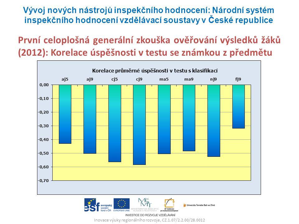 Inovace výuky regionálního rozvoje, CZ.1.07/2.2.00/28.0012 První celoplošná generální zkouška ověřování výsledků žáků (2012): Korelace úspěšnosti v testu se známkou z předmětu Vývoj nových nástrojů inspekčního hodnocení: Národní systém inspekčního hodnocení vzdělávací soustavy v České republice