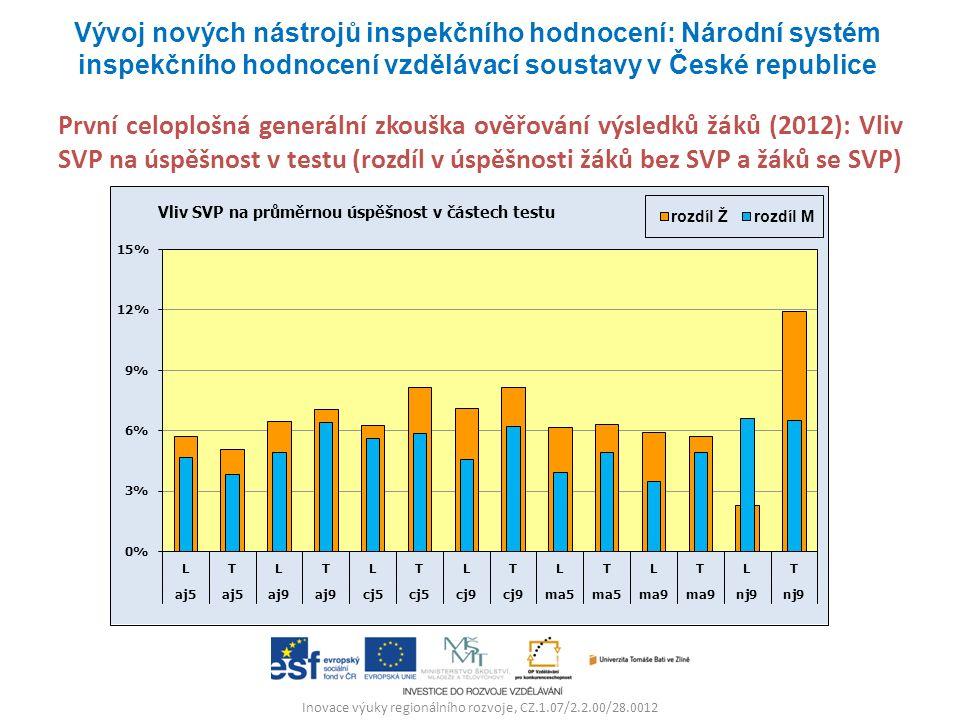 Inovace výuky regionálního rozvoje, CZ.1.07/2.2.00/28.0012 První celoplošná generální zkouška ověřování výsledků žáků (2012): Vliv SVP na úspěšnost v testu (rozdíl v úspěšnosti žáků bez SVP a žáků se SVP) Vývoj nových nástrojů inspekčního hodnocení: Národní systém inspekčního hodnocení vzdělávací soustavy v České republice