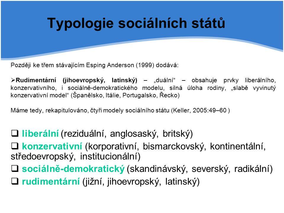 """Typologie sociálních států Později ke třem stávajícím Esping Anderson (1999) dodává:  Rudimentární (jihoevropský, latinský) – """"duální – obsahuje prvky liberálního, konzervativního, i sociálně-demokratického modelu, silná úloha rodiny, """"slabě vyvinutý konzervativní model (Španělsko, Itálie, Portugalsko, Řecko) Máme tedy, rekapitulováno, čtyři modely sociálního státu (Keller, 2005:49–60 )  liberální (reziduální, anglosaský, britský)  konzervativní (korporativní, bismarckovský, kontinentální, středoevropský, institucionální)  sociálně-demokratický (skandinávský, severský, radikální)  rudimentární (jižní, jihoevropský, latinský)"""