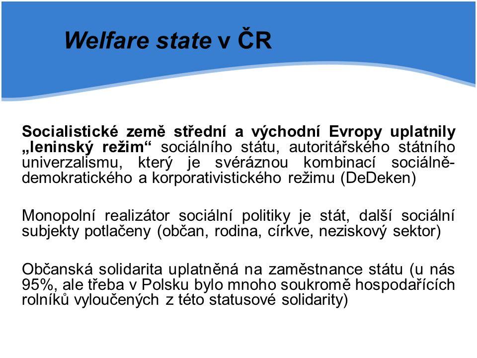 """Welfare state v ČR Socialistické země střední a východní Evropy uplatnily """"leninský režim sociálního státu, autoritářského státního univerzalismu, který je svéráznou kombinací sociálně- demokratického a korporativistického režimu (DeDeken) Monopolní realizátor sociální politiky je stát, další sociální subjekty potlačeny (občan, rodina, církve, neziskový sektor) Občanská solidarita uplatněná na zaměstnance státu (u nás 95%, ale třeba v Polsku bylo mnoho soukromě hospodařících rolníků vyloučených z této statusové solidarity)"""