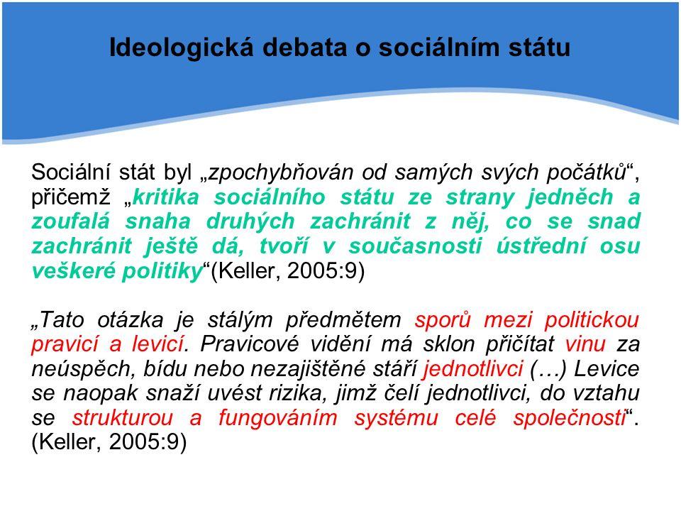 """Ideologická debata o sociálním státu Sociální stát byl """"zpochybňován od samých svých počátků , přičemž """"kritika sociálního státu ze strany jedněch a zoufalá snaha druhých zachránit z něj, co se snad zachránit ještě dá, tvoří v současnosti ústřední osu veškeré politiky (Keller, 2005:9) """"Tato otázka je stálým předmětem sporů mezi politickou pravicí a levicí."""