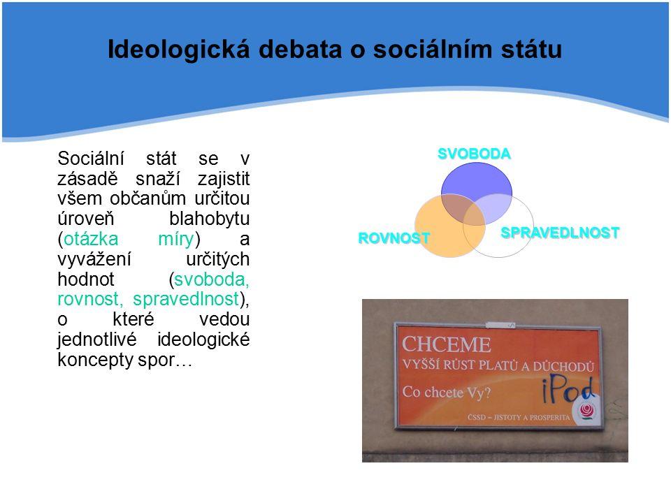 Ideologická debata o sociálním státu Sociální stát se v zásadě snaží zajistit všem občanům určitou úroveň blahobytu (otázka míry) a vyvážení určitých hodnot (svoboda, rovnost, spravedlnost), o které vedou jednotlivé ideologické koncepty spor… SVOBODA ROVNOST SPRAVEDLNOST
