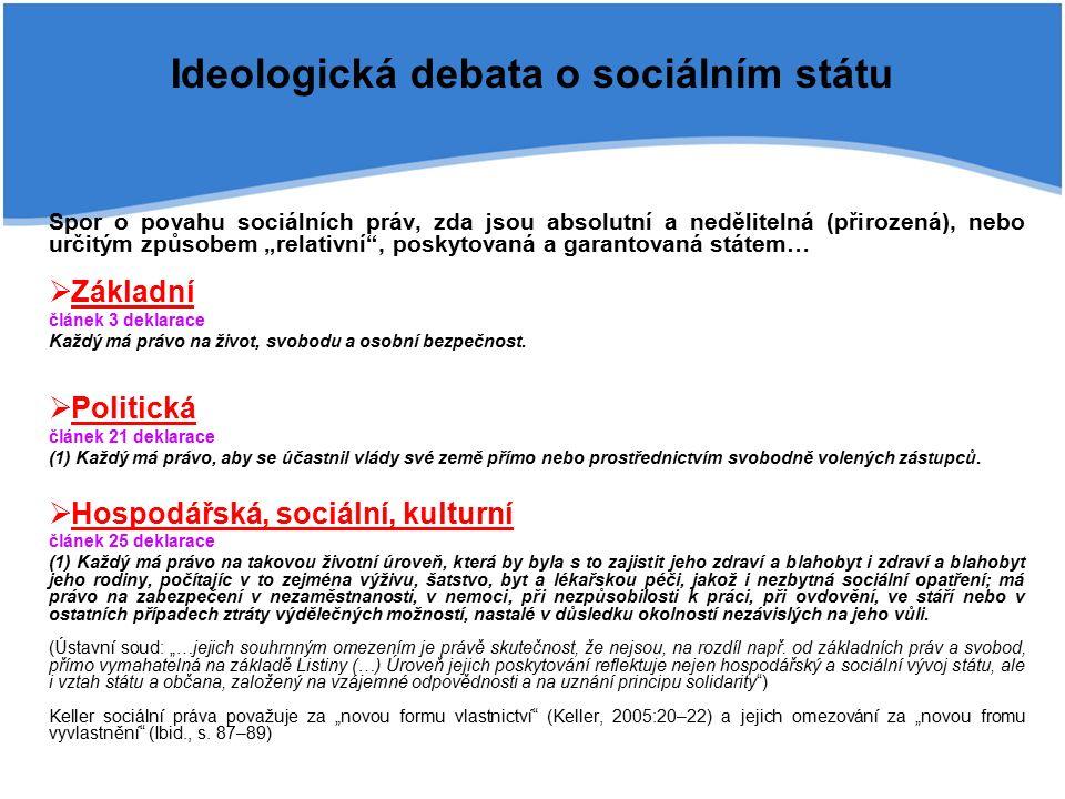 """Ideologická debata o sociálním státu Spor o povahu sociálních práv, zda jsou absolutní a nedělitelná (přirozená), nebo určitým způsobem """"relativní , poskytovaná a garantovaná státem…  Základní článek 3 deklarace Každý má právo na život, svobodu a osobní bezpečnost."""